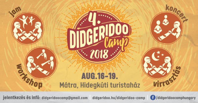 IV. Didgeridoo Camp